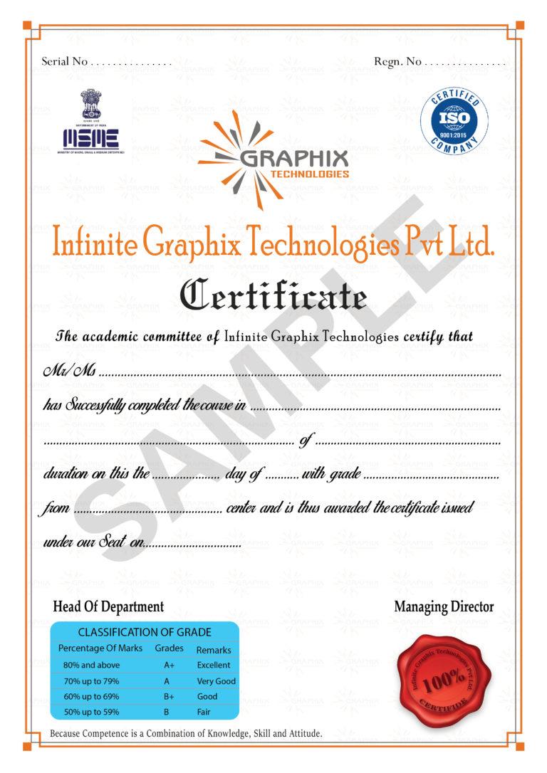 Digital Marketing Courses In Pune